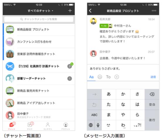 ChatWorkモバイル版